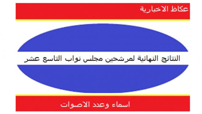 النتائج النهائية لمرشحين مجلس نواب التاسع عشر بالمملكة – اسماء وعدد الاصوات